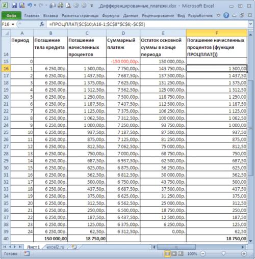 Расчет дифференцированных платежей по кредиту в Excel