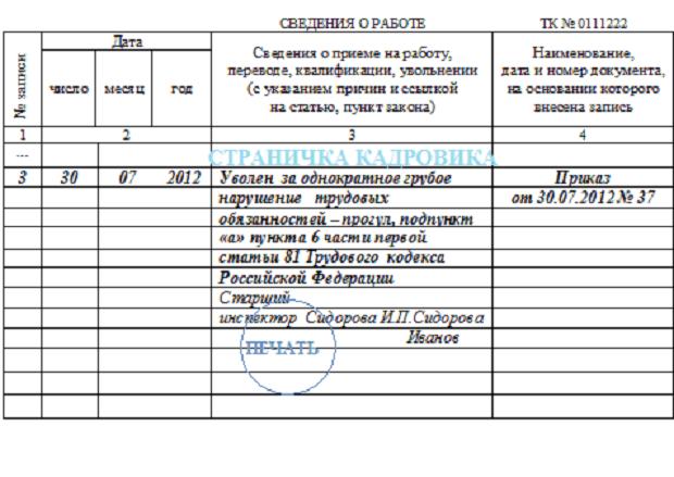 На фото пример записи в трудовую книжку при увольнении сотрудника за нарушение ТК РФ